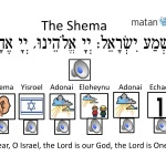 Shema For All Learners