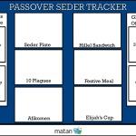 Passover Seder Tracker