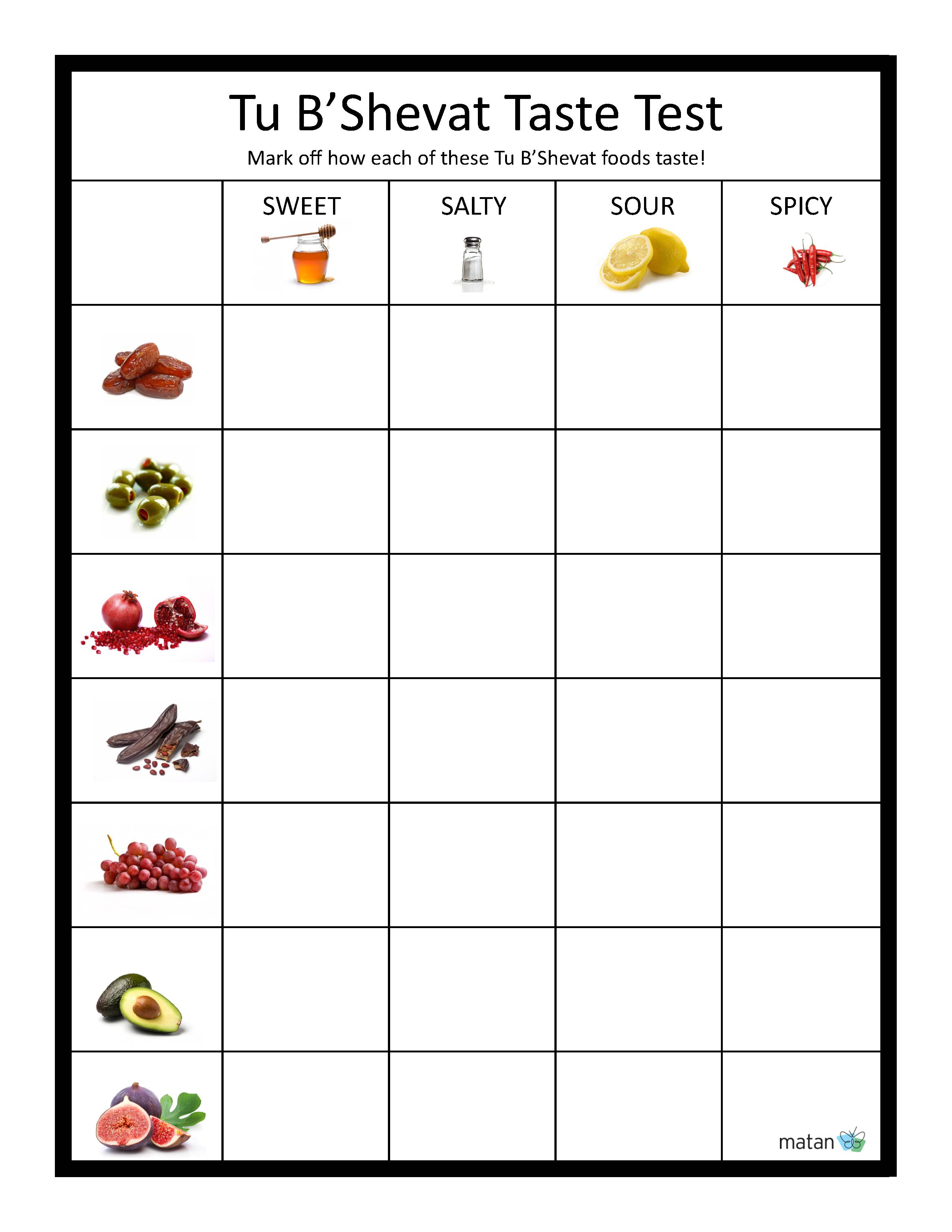 Free Worksheets food worksheets for preschoolers : Curriculum and lessons : Matan